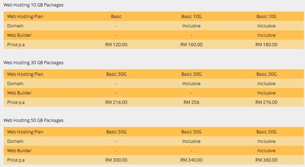 TM Unifi Review: 6 Pros & 4 Cons of TM Unifi Fibre Broadband